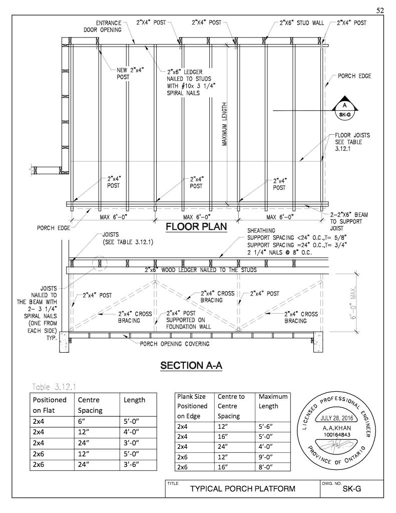 SK-G-Typical-Porch-Platform-July-28-2016